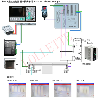 smc5-5-n-n wiring
