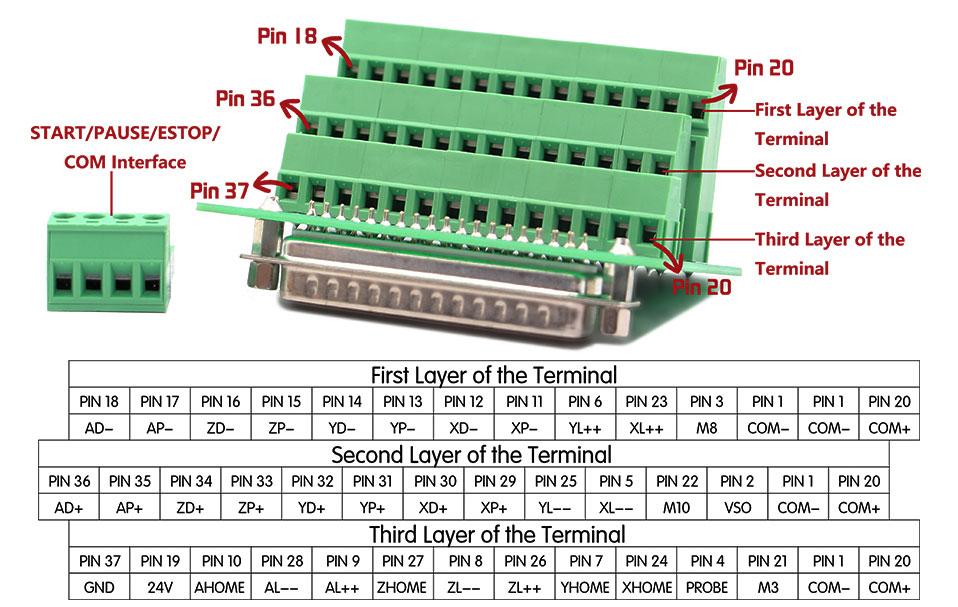 ddcs v3.1 wiring diagram