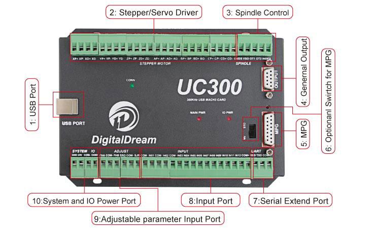 UC300 wiring diagram